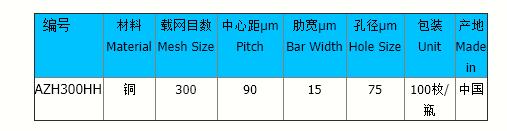 AZH300HH目手机详情页表格500-135.png